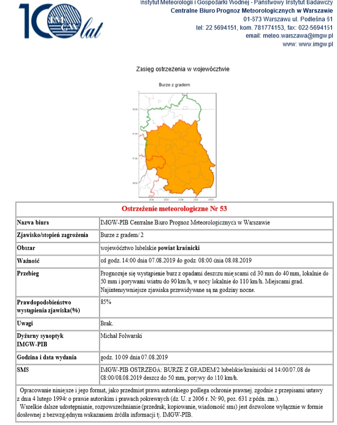Komunikat meteorologiczny Nr 53