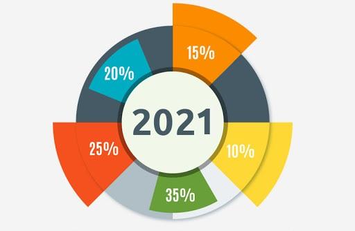 Budżet Gminy Zakrzówek na 2021 rok przyjęty jednogłośnie