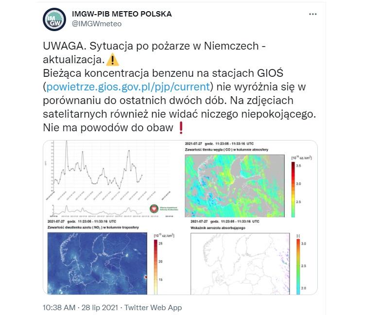 Informacja Ministerstwa Klimatu i Środowiska